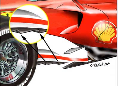 西班牙站周六技术分析 法拉利赛车研发领先一筹