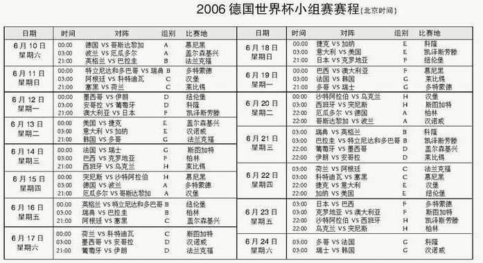 2006德国世界杯小组赛比赛时间表(图)-搜狐新