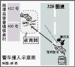 湖南湘潭刑警驾驶无牌警车撞12人3死9伤