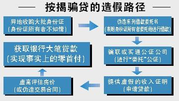 收入证明范本房贷_收入证明公章图片_邮政房贷收入证明