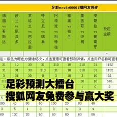 搜狐足彩推出网友预测擂台赛 免费参与赢取大奖