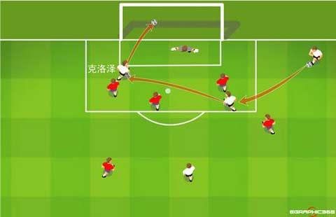 组图:世界杯揭幕战进球全记录 六个球个个精彩