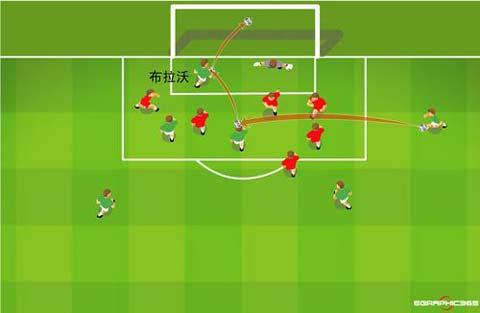 图文:墨西哥VS伊朗 布拉沃第一个进球详解