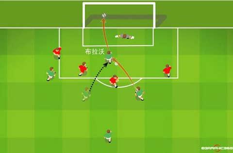 图文:墨西哥VS伊朗 布拉沃第二个进球详解