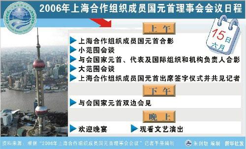 上海合作组织成员国元首理事会会议15日日程