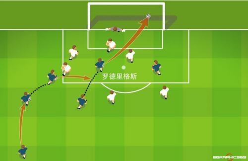 组图:阿根廷6-0塞黑 精彩的六个进球图表
