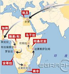温家宝出访非洲7国