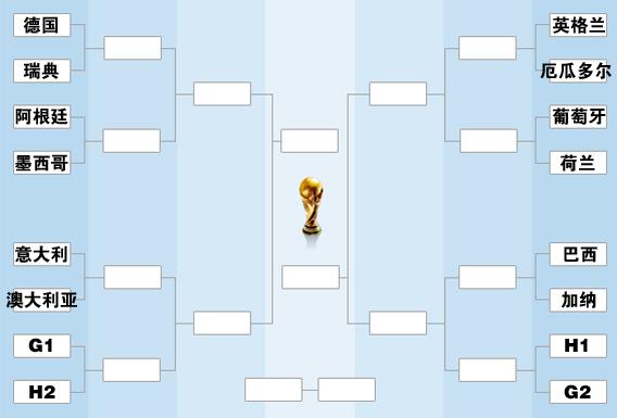 16强:巴西曾痛宰加纳 1/8决赛意大利难逃宿命?