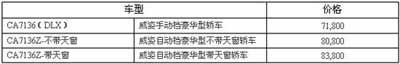 达到国Ⅲ排放 新威姿将于七月进京销售