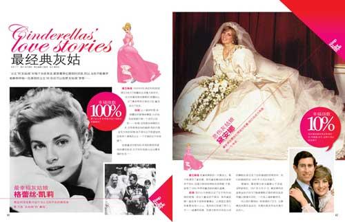 《KISS》杂志:最经典灰姑娘
