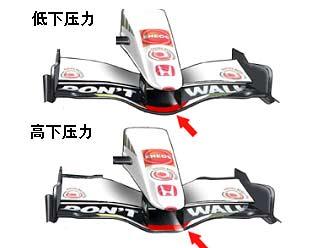 本田RA106 – 前定风翼对比