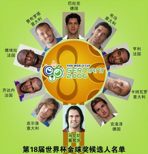 图文:2006德国世界杯金球奖候选人名单汇总