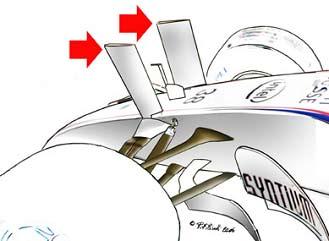 宝马索伯F1.06 – 垂直鼻锥鳍翼