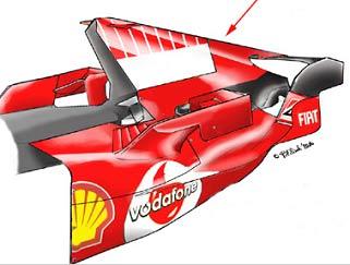 法国大奖赛周六技术分析 法拉利改进赛车引擎盖