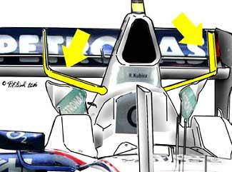 宝马索伯F1.06 – 牛角翼