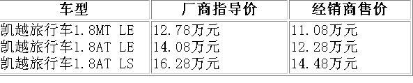 凯越旅行车最高优惠1.8万 仅11.08万/图