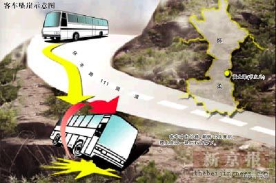 北京怀柔旅游客车坠崖 乘客甩出车外4人伤(图)