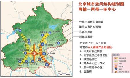 北京打造首善之区 宜居城市成最大民心工程(图)