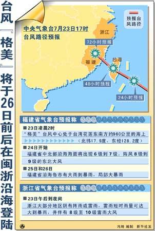 """中央气象台10时发布""""格美""""台风紧急警报(图)"""