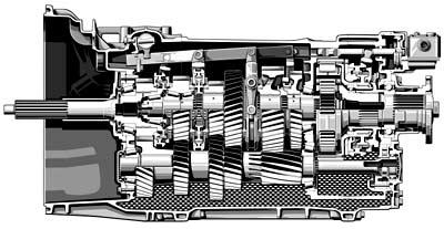 用车知识--手动变速箱的基本工作原理
