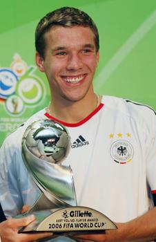 阿迪达斯足球明星--波多尔斯基