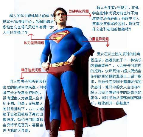 """""""超人""""人工受精全方案"""