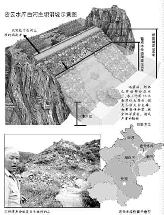 唐山地震重创北京密云水库 为修大坝炸掉半座山