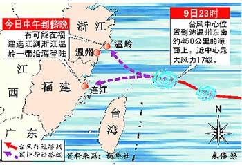 桑美10日午后将在浙江温岭福建连江一带沿海登