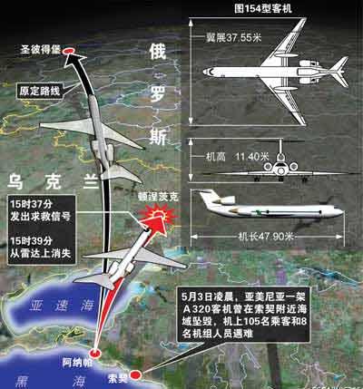 俄客机乌克兰坠落171人死 俄坚持向乌派救援队