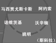 男篮世锦赛