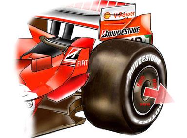 土耳其大奖赛周五技术分析 法拉利改进赛车部件