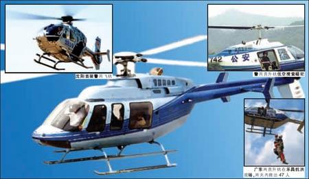 重庆拨数千万专款 拟购直升机处理突发事件(图)