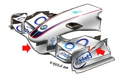 宝马索伯F1.06 – 前定风翼改进