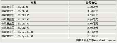 07款赛拉图上市 售价10.38-15.18万(图)