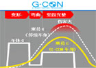 G-CON