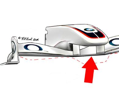 意大利周日技术分析 宝马索伯新式前翼获取高速
