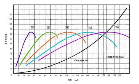 功率_图为华泰圣达菲-功率平衡图
