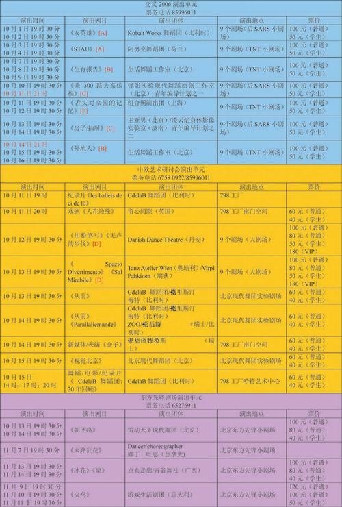 图:2006年北京国际现代舞演出季演出一览表