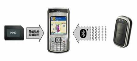 十一出游诺基亚GPS导航模块助你路路畅通