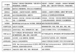 沈阳市政府部门、部分行业诉求、举报电话一览