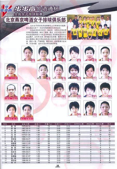 图文:2006-07赛季全国女排巡礼之北京燕京啤酒