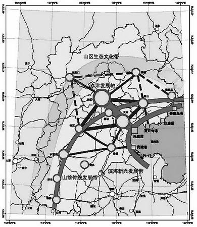 京津冀规划2期报告出炉 北京新7环连河北六重镇(图)