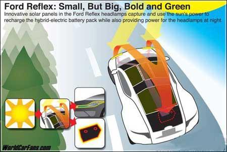 福特Reflex概念车 呈现完美混合动力(图)