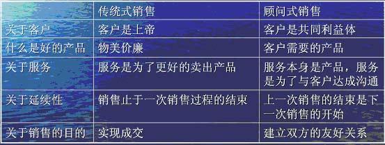 在中国从事什么职业最赚钱 中国最好的十大职业