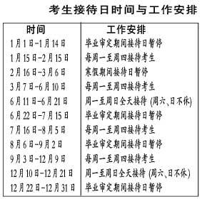 北京成人高考开始录取工作 分三批网上录取(图