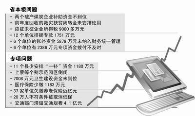 河南省级预算审计情况出炉 20万人被取消低保