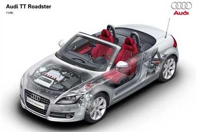奥迪TT Roadster敞篷版全面赏析(图)