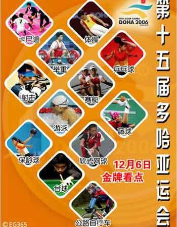 图文:第十五届多哈亚运会 12月6日金牌看点