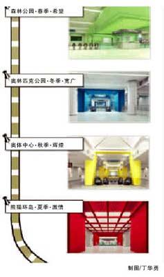 北京奥运线车站将四季分明 以红黄蓝绿为主基调