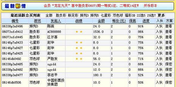 搜狐彩票俱乐部成功改版 胜负彩中奖喜迎开门红